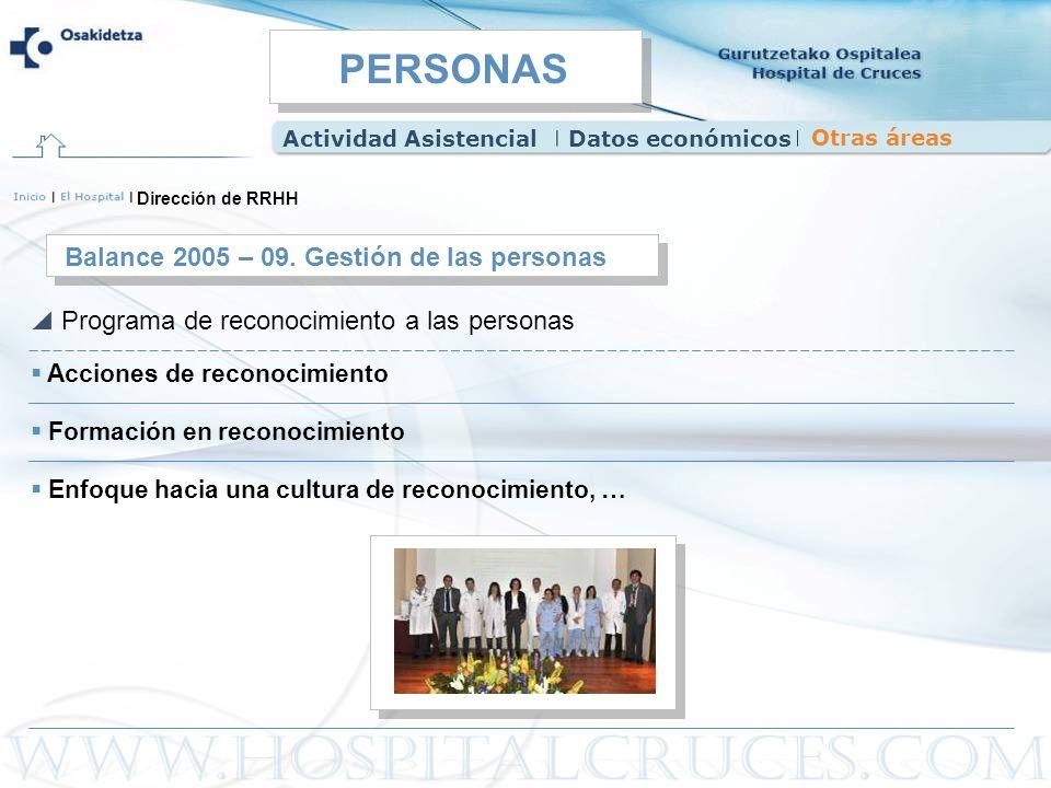 PERSONAS Balance 2005 – 09. Gestión de las personas