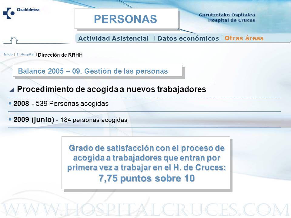 PERSONAS Actividad Asistencial. Datos económicos. Otras áreas. Dirección de RRHH. Balance 2005 – 09. Gestión de las personas.