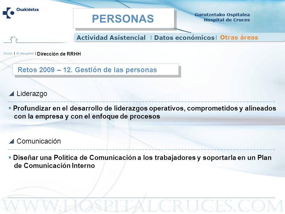 PERSONAS Retos 2009 – 12. Gestión de las personas Liderazgo