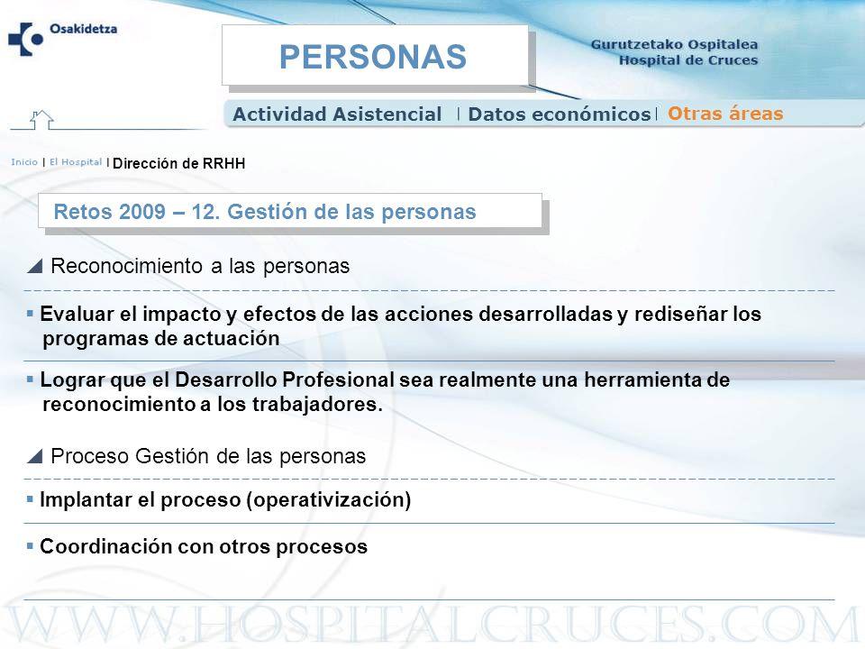 PERSONAS Retos 2009 – 12. Gestión de las personas