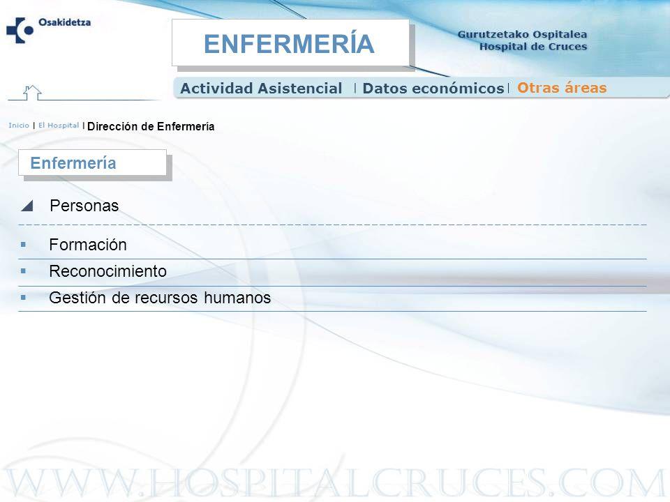 ENFERMERÍA Enfermería Personas Formación Reconocimiento