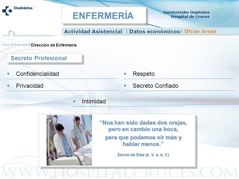 ENFERMERÍA Secreto Profesional Confidencialidad Respeto Privacidad