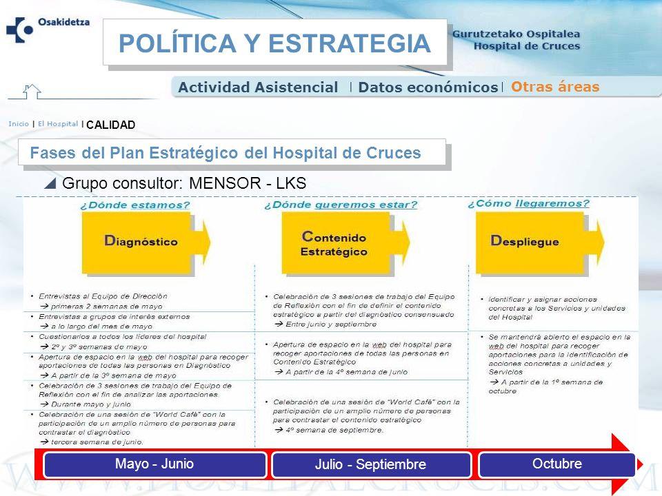 POLÍTICA Y ESTRATEGIA Actividad Asistencial. Datos económicos. Otras áreas. CALIDAD. Fases del Plan Estratégico del Hospital de Cruces.