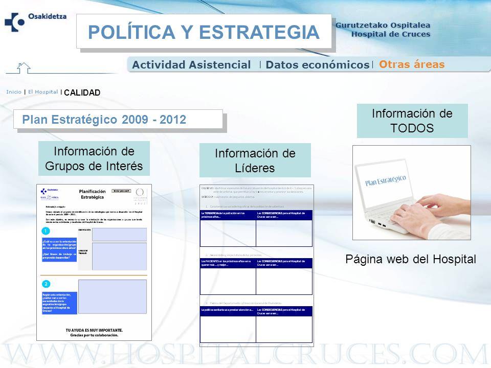 POLÍTICA Y ESTRATEGIA Información de TODOS