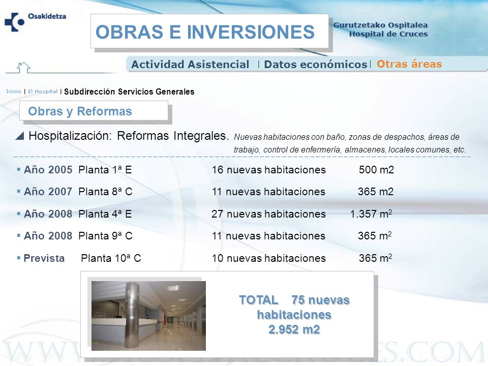 TOTAL 75 nuevas habitaciones 2.952 m2