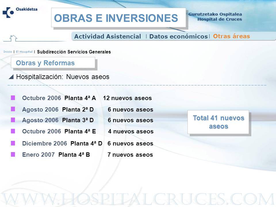 OBRAS E INVERSIONES Obras y Reformas Hospitalización: Nuevos aseos
