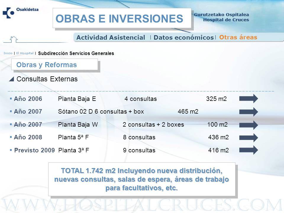 OBRAS E INVERSIONES Obras y Reformas Consultas Externas