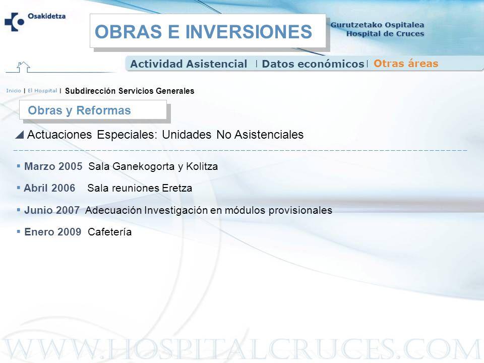 OBRAS E INVERSIONES Obras y Reformas
