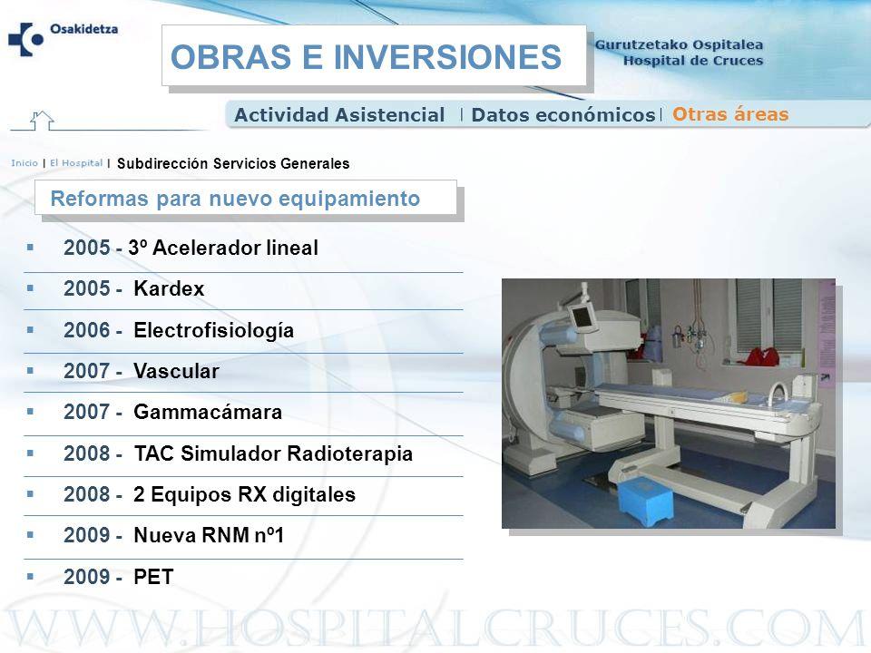OBRAS E INVERSIONES Reformas para nuevo equipamiento