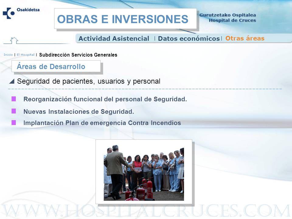 OBRAS E INVERSIONES Áreas de Desarrollo