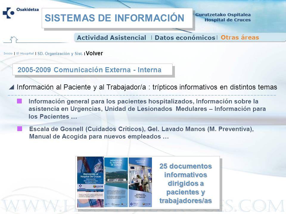 25 documentos informativos dirigidos a pacientes y trabajadores/as