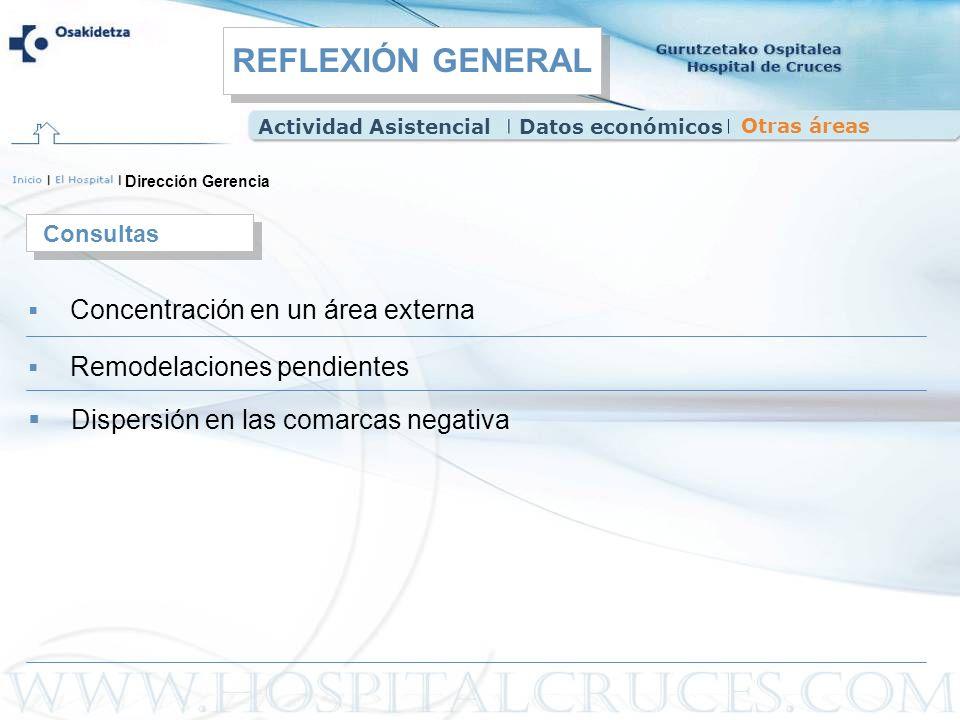 REFLEXIÓN GENERAL Dispersión en las comarcas negativa Consultas