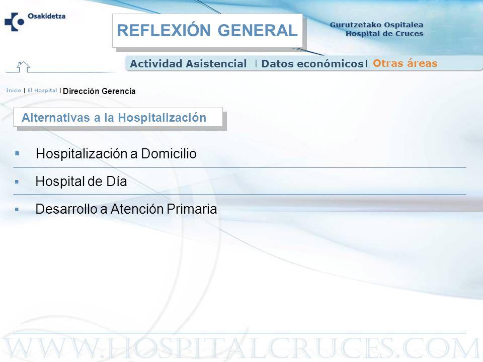 REFLEXIÓN GENERAL Hospitalización a Domicilio