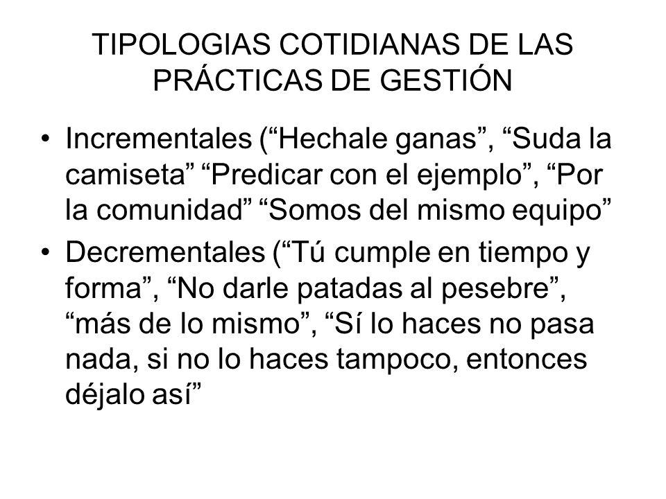 TIPOLOGIAS COTIDIANAS DE LAS PRÁCTICAS DE GESTIÓN