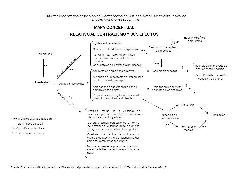 RELATIVO AL CENTRALISMO Y SUS EFECTOS