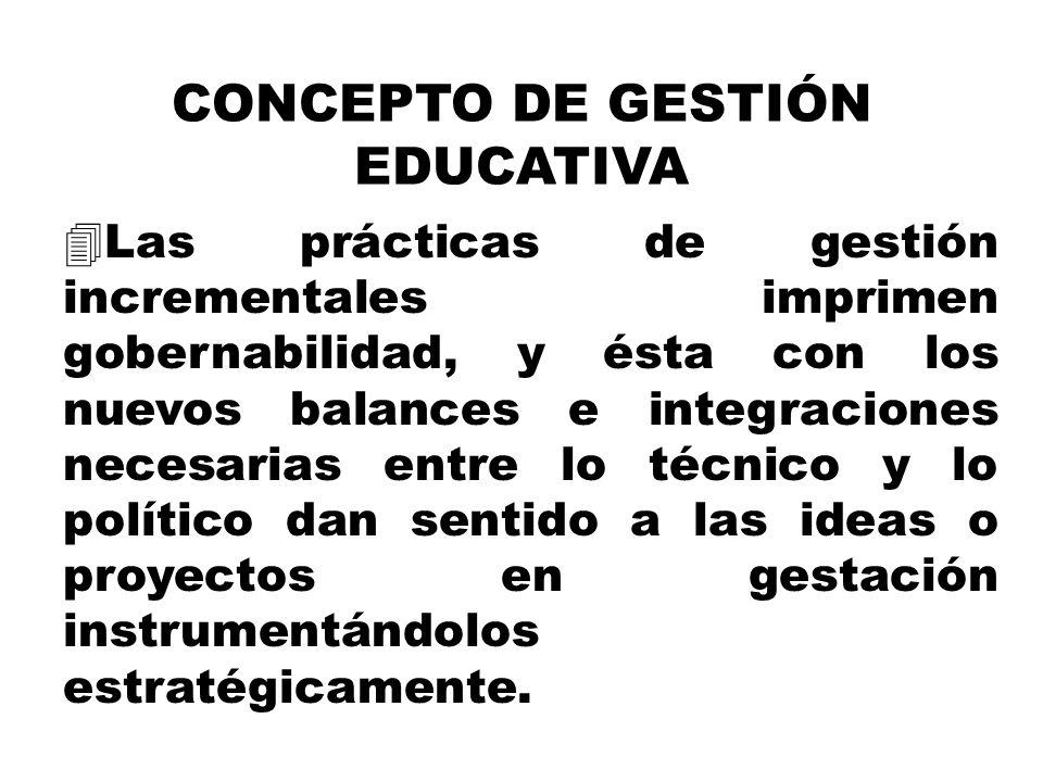 CONCEPTO DE GESTIÓN EDUCATIVA