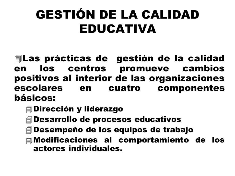 GESTIÓN DE LA CALIDAD EDUCATIVA