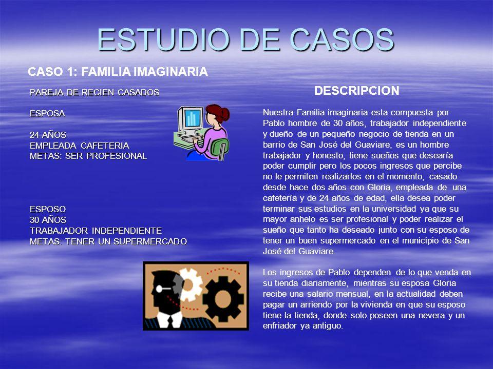 CASO 1: FAMILIA IMAGINARIA