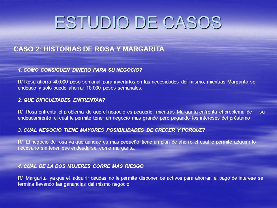ESTUDIO DE CASOS CASO 2: HISTORIAS DE ROSA Y MARGARITA