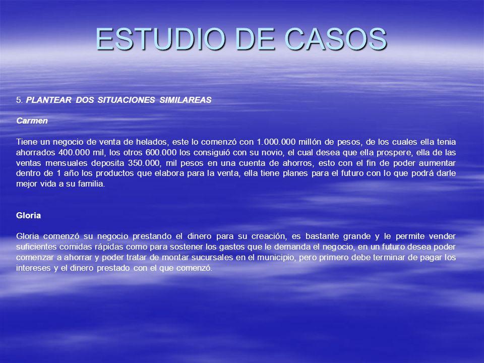 ESTUDIO DE CASOS 5. PLANTEAR DOS SITUACIONES SIMILAREAS Carmen
