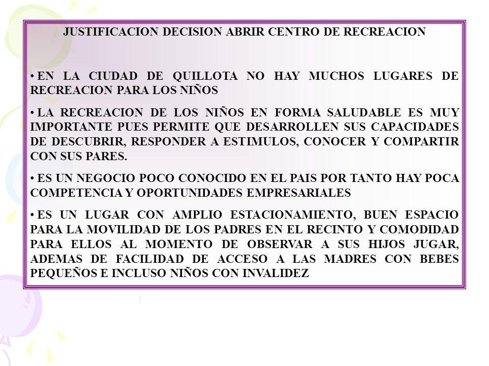 JUSTIFICACION DECISION ABRIR CENTRO DE RECREACION
