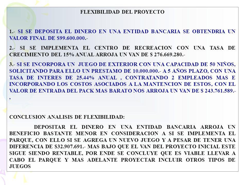 FLEXIBILIDAD DEL PROYECTO