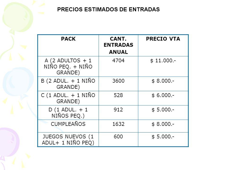 PRECIOS ESTIMADOS DE ENTRADAS