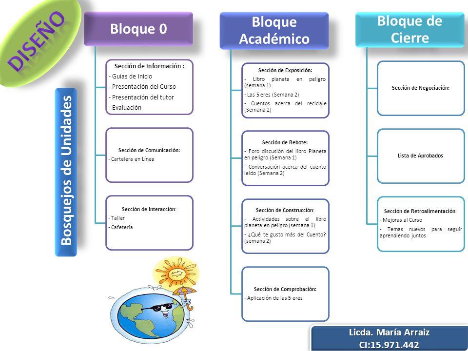 Diseño Bloque 0 Bloque Académico Bloque de Cierre