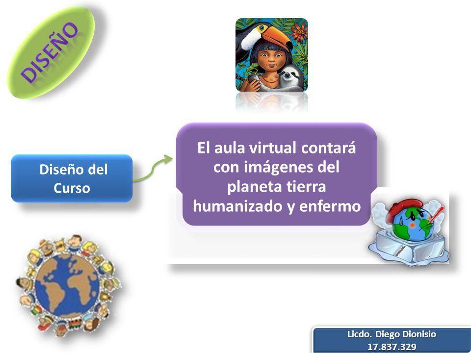 Diseño El aula virtual contará con imágenes del planeta tierra humanizado y enfermo. Diseño del Curso.