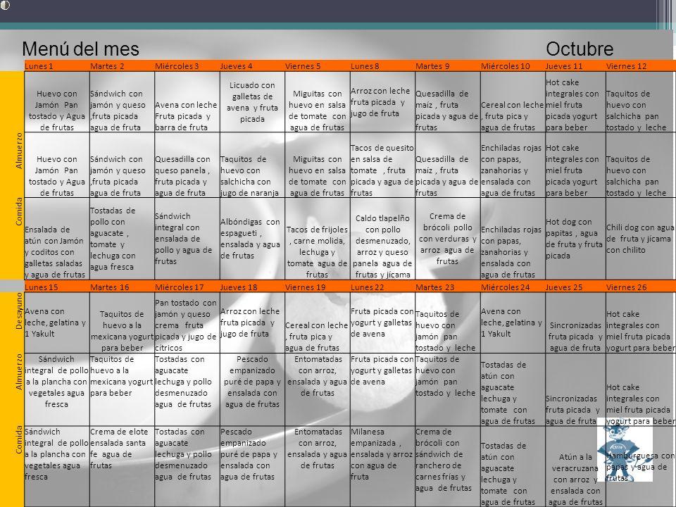 Menú del mes Octubre Lunes 1 Martes 2 Miércoles 3 Jueves 4 Viernes 5