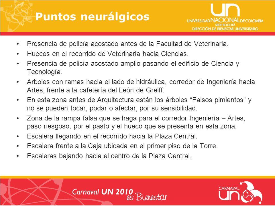 Puntos neurálgicos Presencia de policía acostado antes de la Facultad de Veterinaria. Huecos en el recorrido de Veterinaria hacia Ciencias.