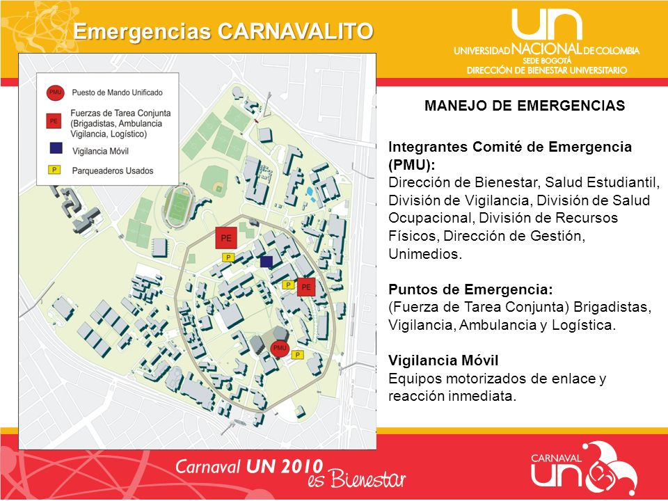 Emergencias CARNAVALITO