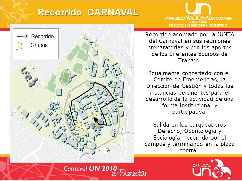 Recorrido CARNAVAL