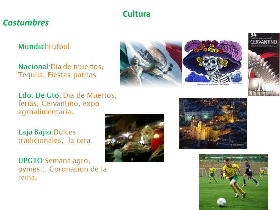 Cultura Costumbres Mundial:Futbol
