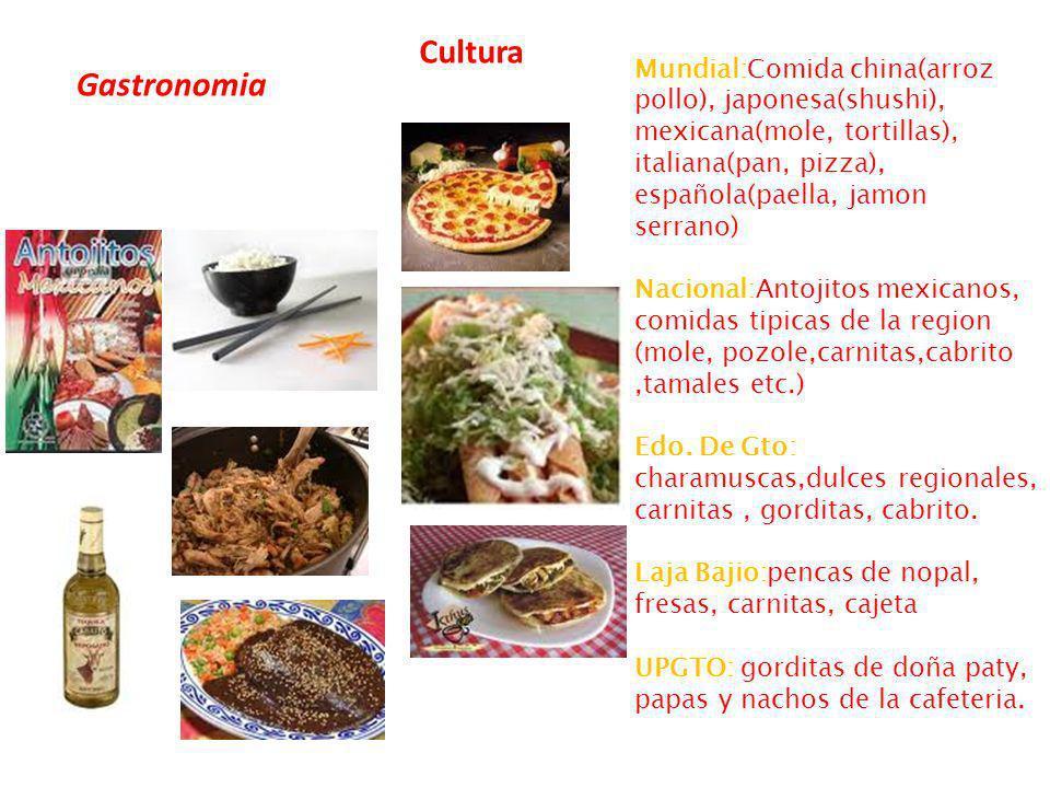 Cultura Mundial:Comida china(arroz pollo), japonesa(shushi), mexicana(mole, tortillas), italiana(pan, pizza), española(paella, jamon serrano)