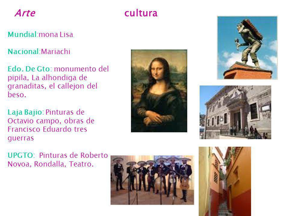 Arte cultura Mundial:mona Lisa Nacional:Mariachi