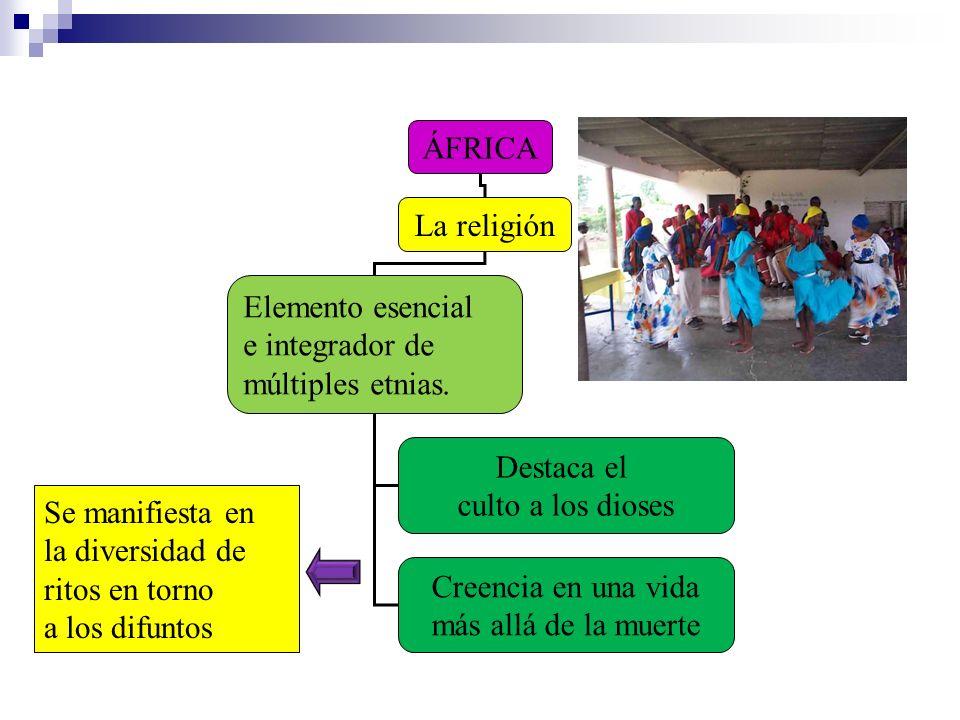 ÁFRICA La religión. Elemento esencial. e integrador de. múltiples etnias. Destaca el. culto a los dioses.