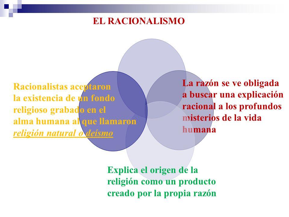 EL RACIONALISMO La razón se ve obligada. a buscar una explicación. racional a los profundos. misterios de la vida.