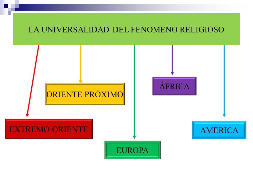 LA UNIVERSALIDAD DEL FENOMENO RELIGIOSO
