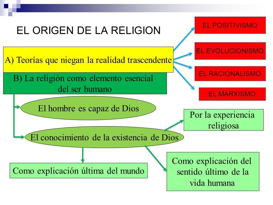 EL ORIGEN DE LA RELIGION