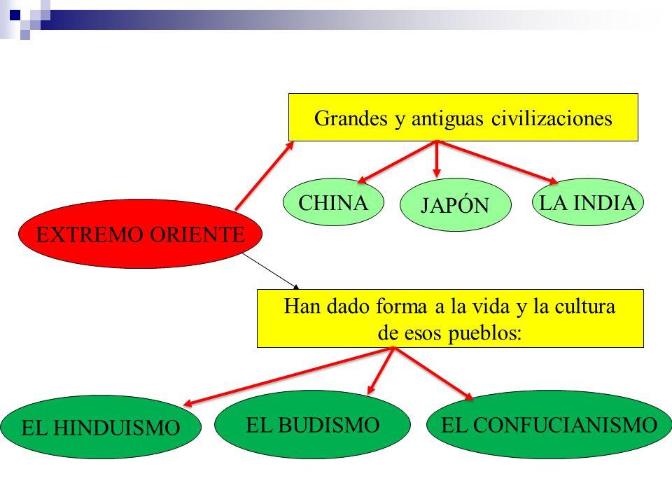 Grandes y antiguas civilizaciones