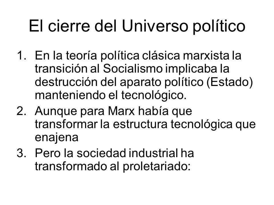 El cierre del Universo político