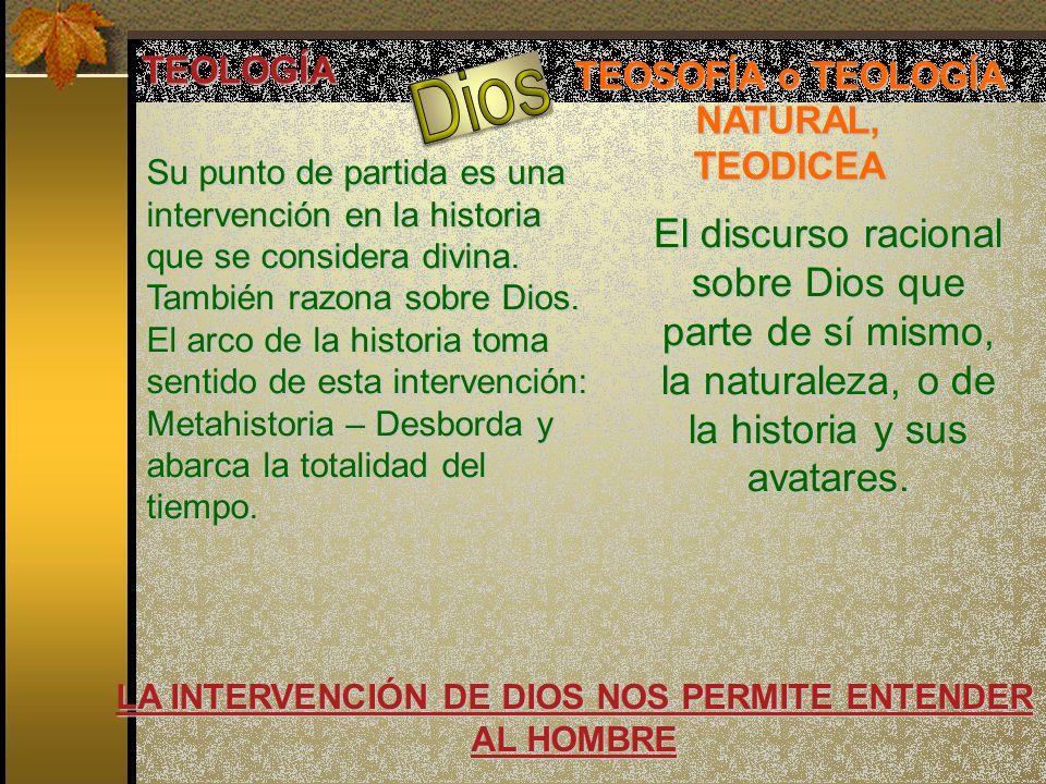 TEOLOGÍA TEOSOFÍA o TEOLOGÍA NATURAL, TEODICEA. Dios.
