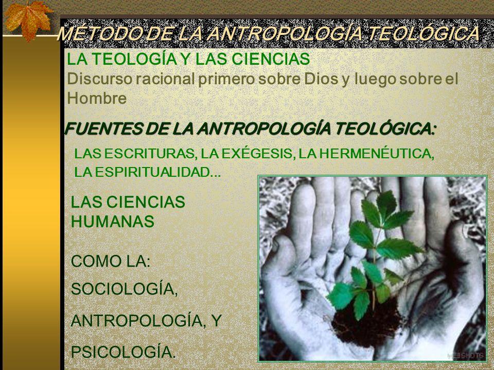 MÉTODO DE LA ANTROPOLOGÍA TEOLÓGICA