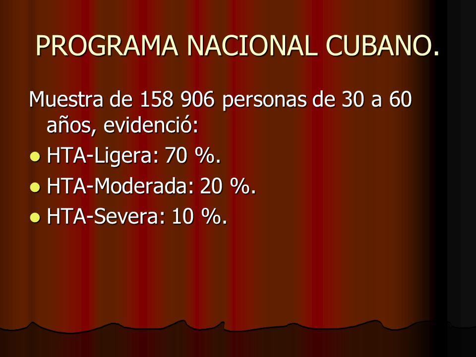 PROGRAMA NACIONAL CUBANO.