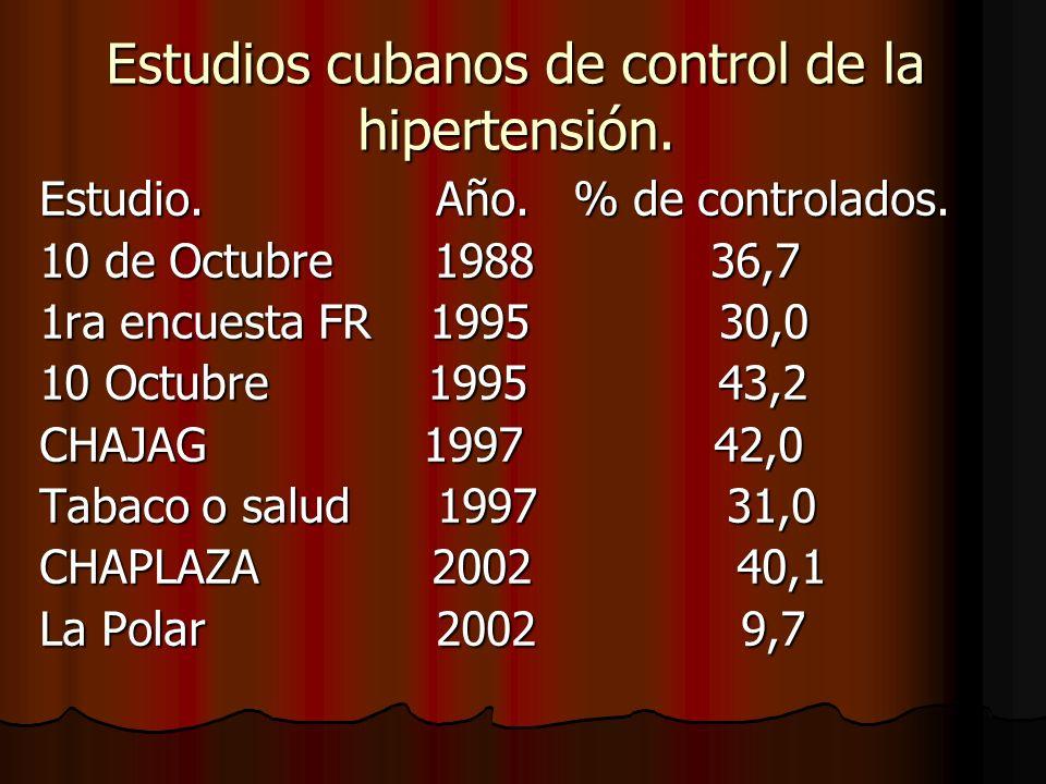 Estudios cubanos de control de la hipertensión.