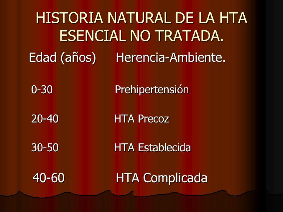 HISTORIA NATURAL DE LA HTA ESENCIAL NO TRATADA.
