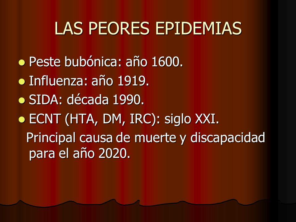 LAS PEORES EPIDEMIAS Peste bubónica: año 1600. Influenza: año 1919.