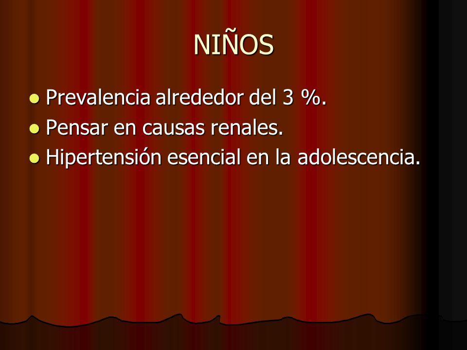 NIÑOS Prevalencia alrededor del 3 %. Pensar en causas renales.