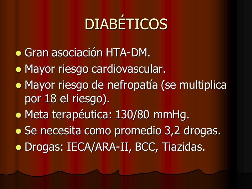 DIABÉTICOS Gran asociación HTA-DM. Mayor riesgo cardiovascular.